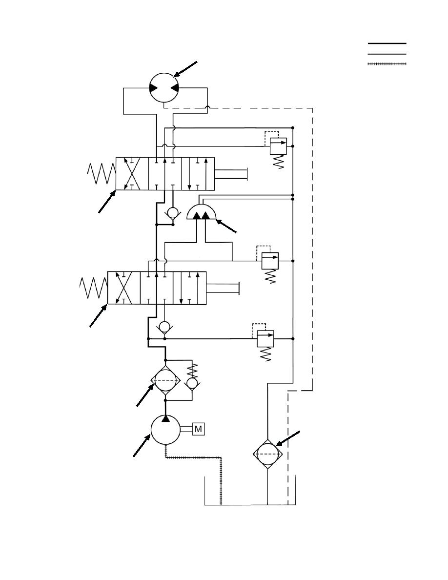 single spool control valve diagram  single  free engine