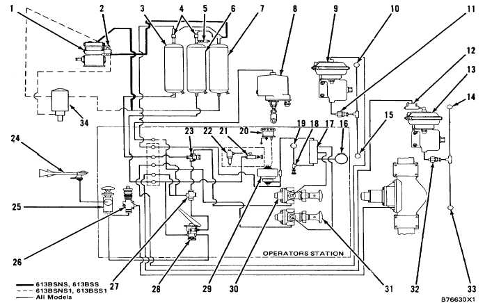 how to turn down cut off air compressor