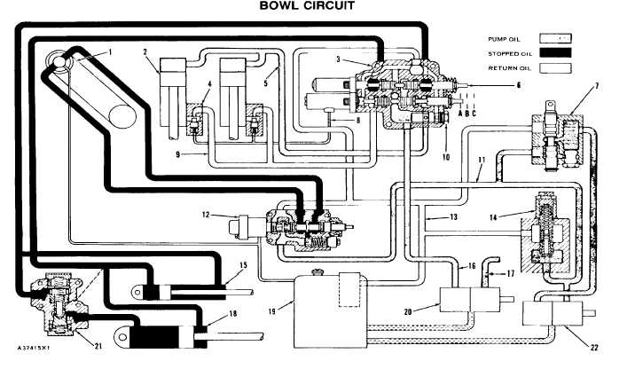 schematic of hydraulic system for bowl down