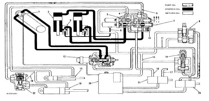 schematic of hydraulic system for ejector return