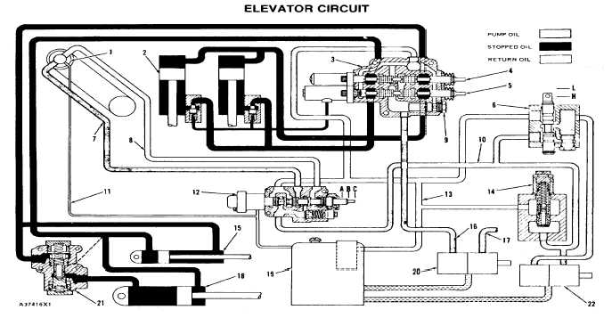 schematic of hydraulic system for elevator fast forward